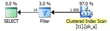 SQL Server Plan
